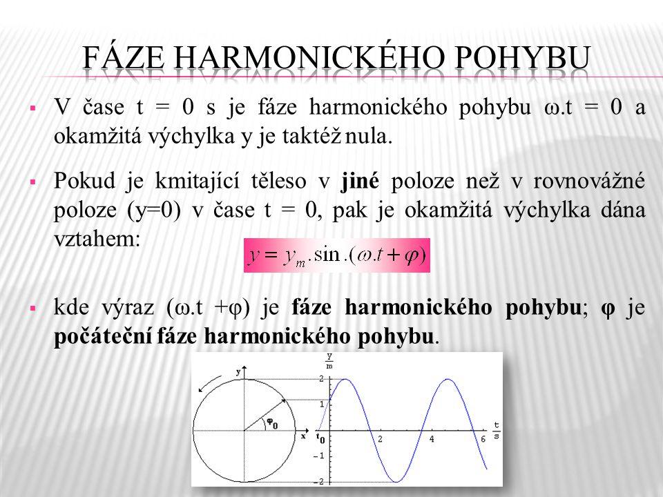  V čase t = 0 s je fáze harmonického pohybu ω.t = 0 a okamžitá výchylka y je taktéž nula.