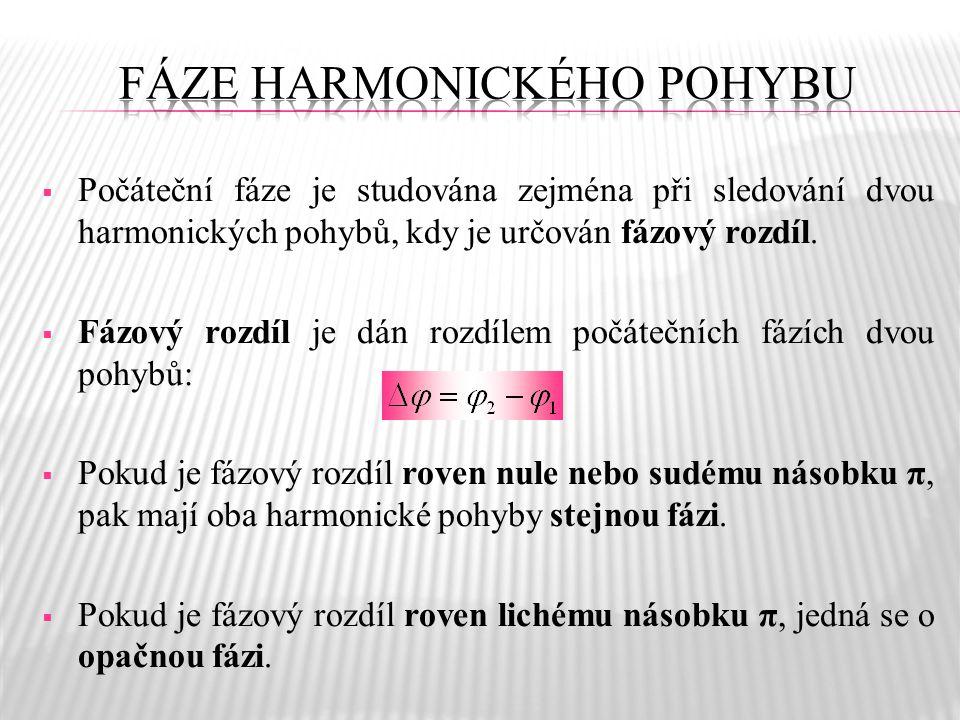  Počáteční fáze je studována zejména při sledování dvou harmonických pohybů, kdy je určován fázový rozdíl.