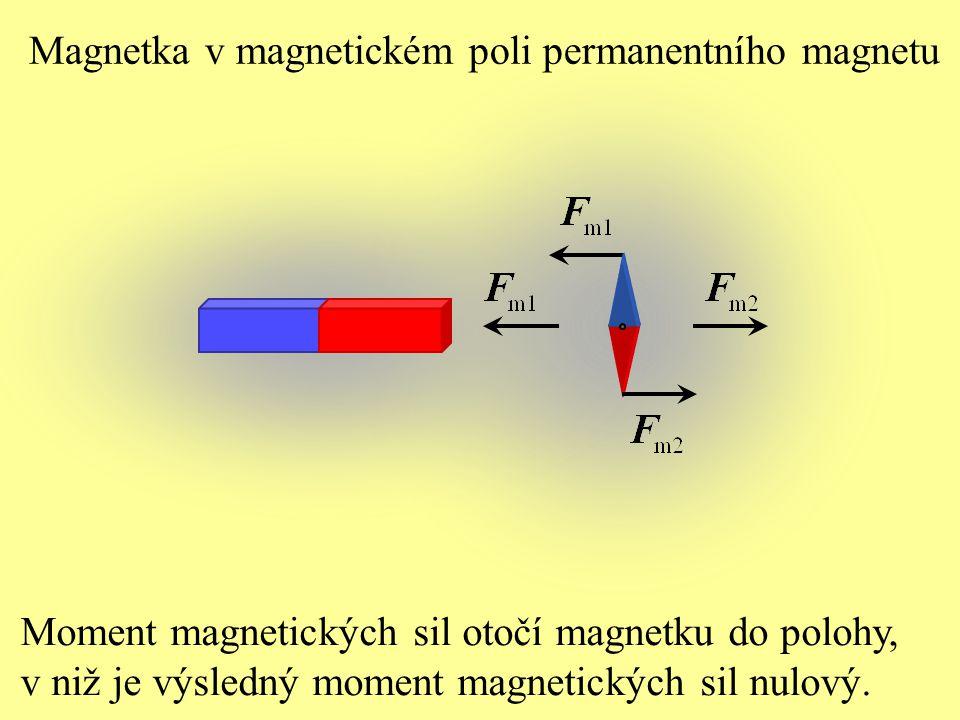 Magnetka v magnetickém poli permanentního magnetu Moment magnetických sil otočí magnetku do polohy, v niž je výsledný moment magnetických sil nulový.
