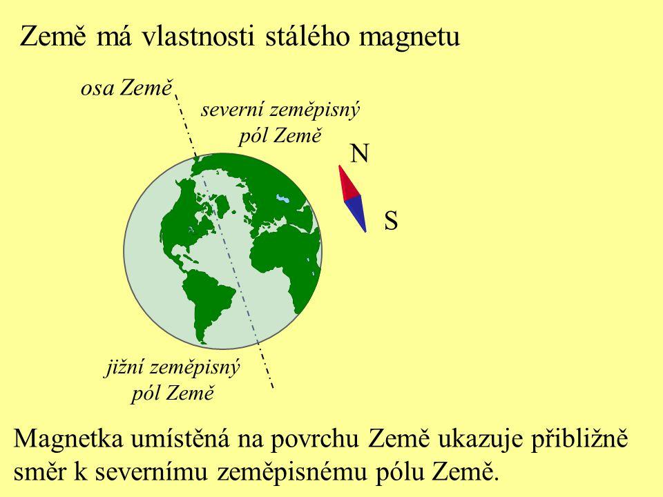 osa Země severní zeměpisný pól Země jižní zeměpisný pól Země Země má vlastnosti stálého magnetu Magnetka umístěná na povrchu Země ukazuje přibližně sm