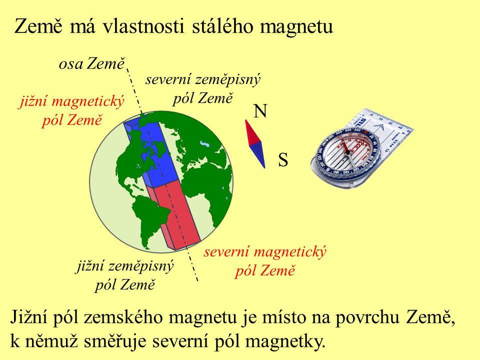 osa Země Země má vlastnosti stálého magnetu Jižní pól zemského magnetu je místo na povrchu Země, k němuž směřuje severní pól magnetky. N S jižní magne
