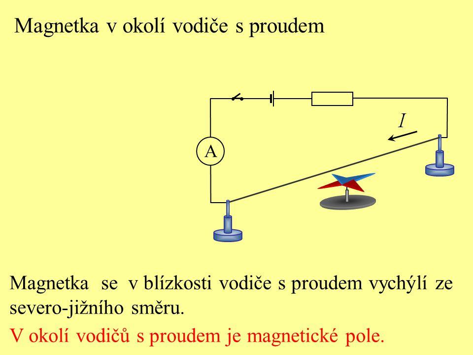 Magnetka v okolí vodiče s proudem A Magnetka se v blízkosti vodiče s proudem vychýlí ze severo-jižního směru. V okolí vodičů s proudem je magnetické p