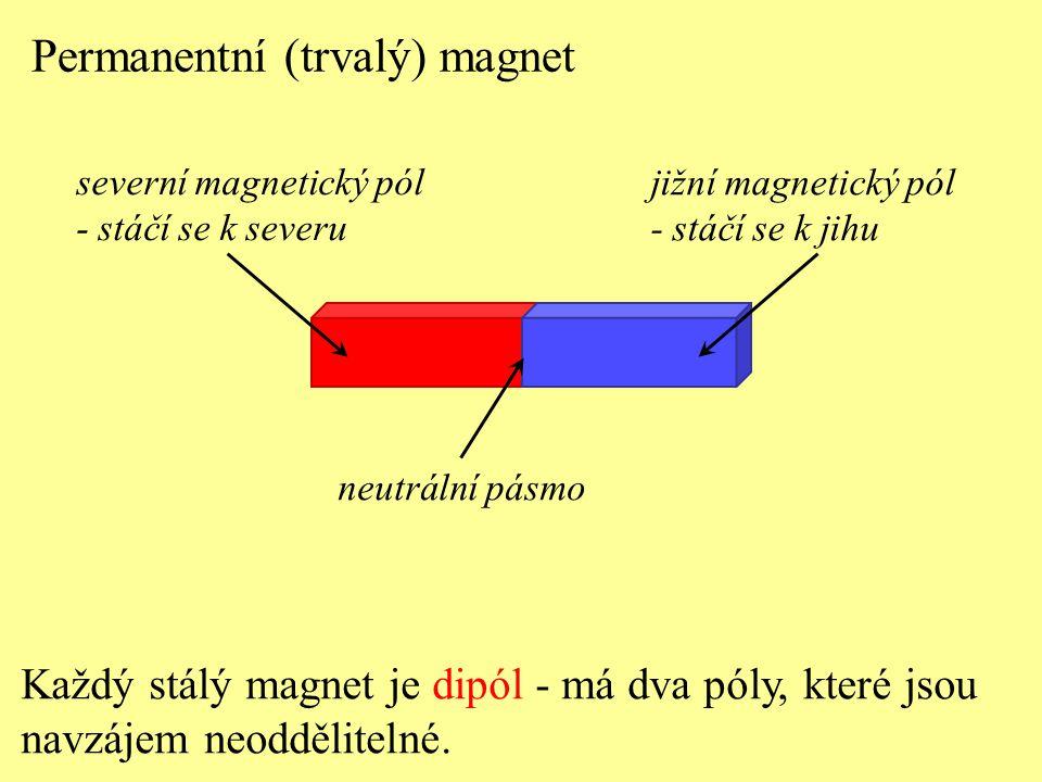 Permanentní (trvalý) magnet severní magnetický pól - stáčí se k severu jižní magnetický pól - stáčí se k jihu neutrální pásmo Každý stálý magnet je di