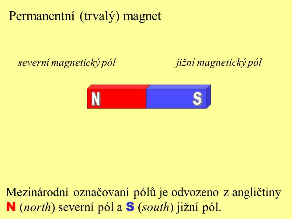 severní magnetický pól jižní magnetický pól Mezinárodní označovaní pólů je odvozeno z angličtiny N (north) severní pól a S (south) jižní pól. Permanen