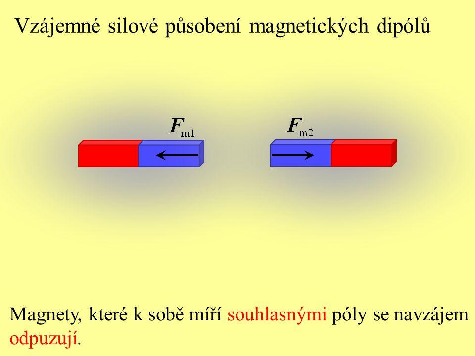 Magnety, které k sobě míří souhlasnými póly se navzájem odpuzují. Vzájemné silové působení magnetických dipólů