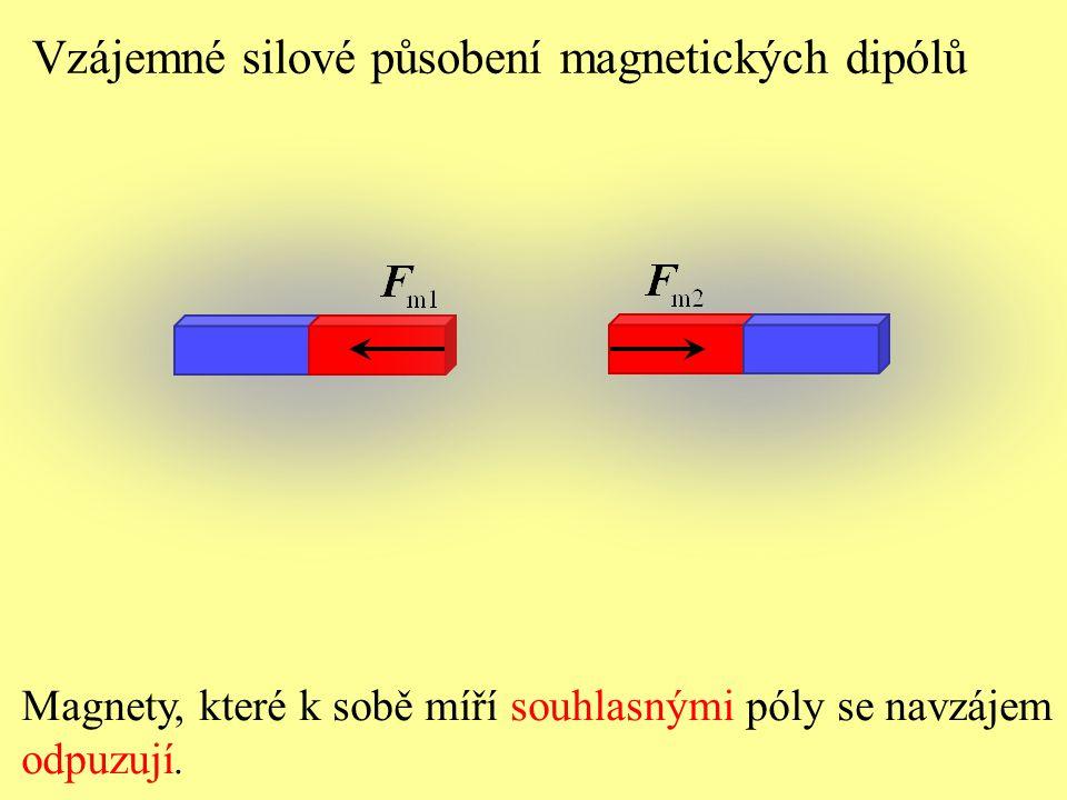 Magnety, které k sobě míří souhlasnými póly se navzájem odpuzují.