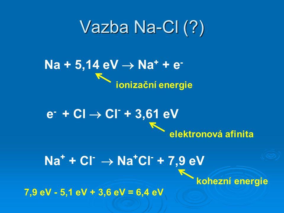 Vazba Na-Cl ( ) Na + 5,14 eV  Na + + e - e - + Cl  Cl - + 3,61 eV Na + + Cl -  Na + Cl - + 7,9 eV ionizační energie elektronová afinita kohezní energie 7,9 eV - 5,1 eV + 3,6 eV = 6,4 eV