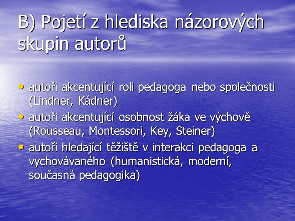 B) Pojetí z hlediska názorových skupin autorů autoři akcentující roli pedagoga nebo společnosti (Lindner, Kádner) autoři akcentující roli pedagoga nebo společnosti (Lindner, Kádner) autoři akcentující osobnost žáka ve výchově (Rousseau, Montessori, Key, Steiner) autoři akcentující osobnost žáka ve výchově (Rousseau, Montessori, Key, Steiner) autoři hledající těžiště v interakci pedagoga a vychovávaného (humanistická, moderní, současná pedagogika) autoři hledající těžiště v interakci pedagoga a vychovávaného (humanistická, moderní, současná pedagogika)