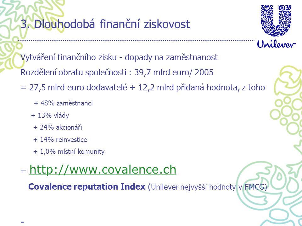 3. Dlouhodobá finanční ziskovost Vytváření finančního zisku - dopady na zaměstnanost Rozdělení obratu společnosti : 39,7 mlrd euro/ 2005 = 27,5 mlrd e