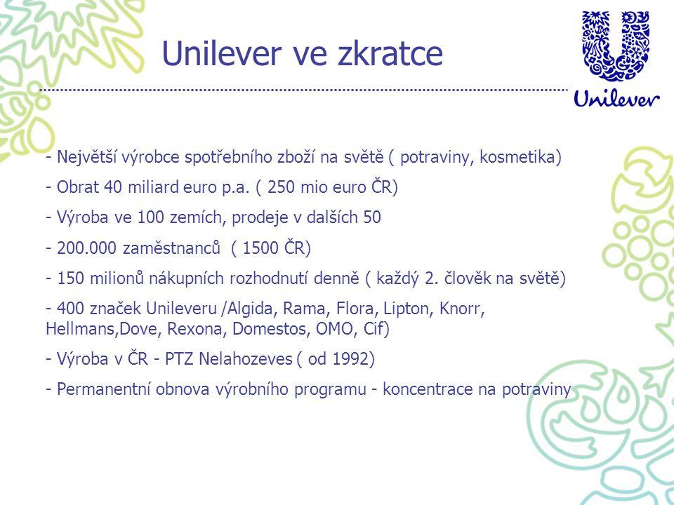 Unilever ve zkratce - Největší výrobce spotřebního zboží na světě ( potraviny, kosmetika) - Obrat 40 miliard euro p.a. ( 250 mio euro ČR) - Výroba ve