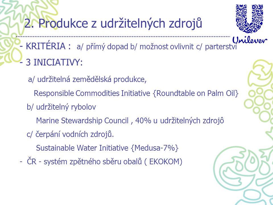 2. Produkce z udržitelných zdrojů - KRITÉRIA : a/ přímý dopad b/ možnost ovlivnit c/ parterství - 3 INICIATIVY: a/ udržitelná zemědělská produkce, Res