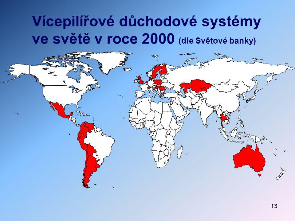 13 Vícepilířové důchodové systémy ve světě v roce 2000 (dle Světové banky)
