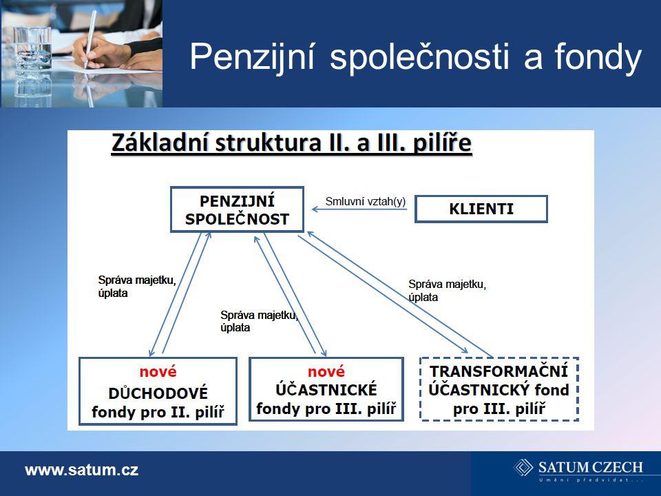 Penzijní společnosti a fondy www.satum.cz