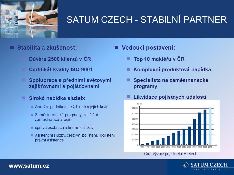 SATUM CZECH - STABILNÍ PARTNER www.satum.cz Vedoucí postavení: Stabilita a zkušenost: Top 10 makléřů v ČR Komplexní produktová nabídka Specialista na