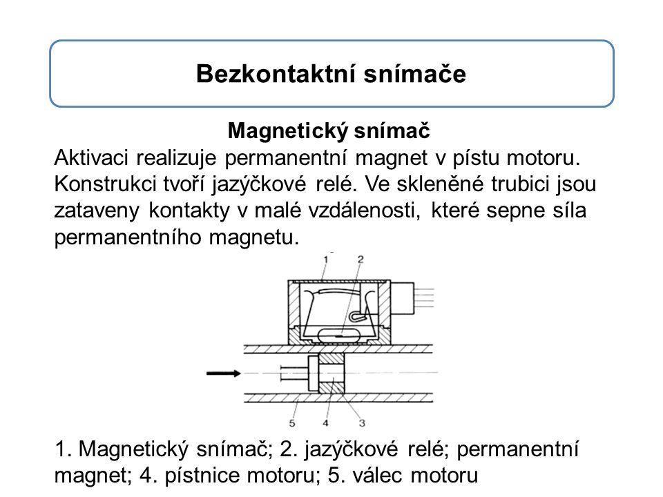Bezkontaktní snímače Magnetický snímač Aktivaci realizuje permanentní magnet v pístu motoru.