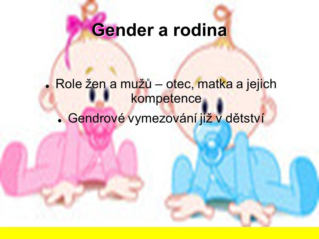 Gender a rodina Role žen a mužů – otec, matka a jejich kompetence Gendrové vymezování již v dětství