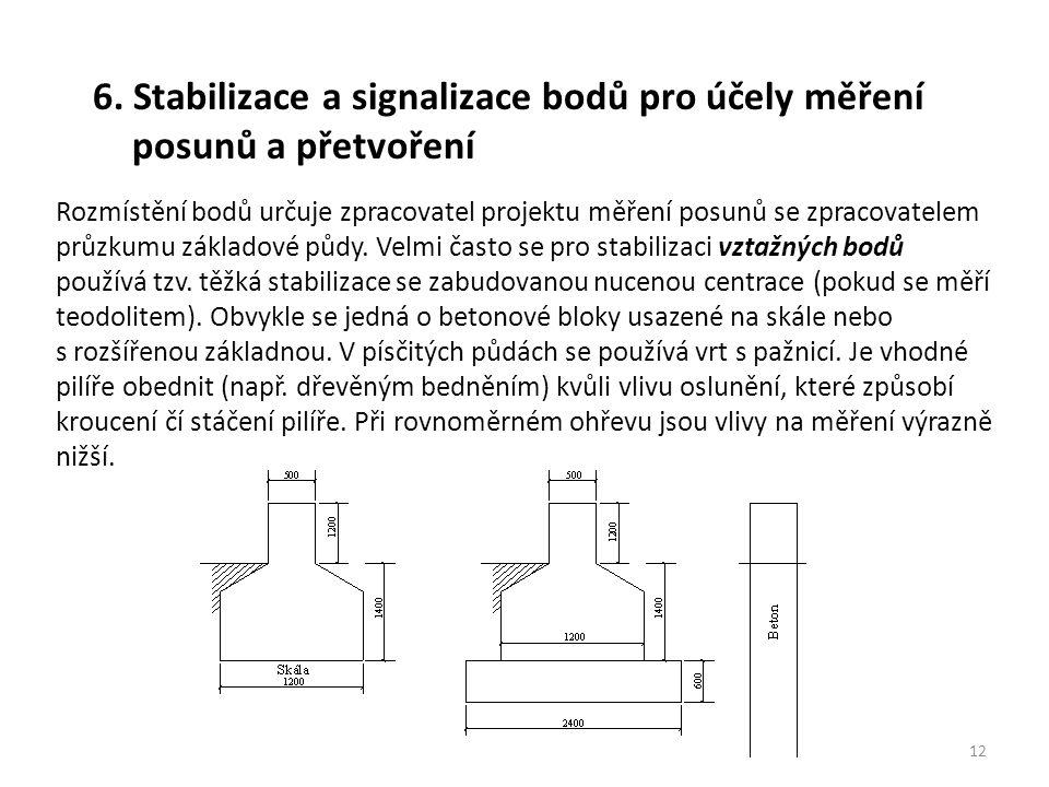 6. Stabilizace a signalizace bodů pro účely měření posunů a přetvoření Rozmístění bodů určuje zpracovatel projektu měření posunů se zpracovatelem průz
