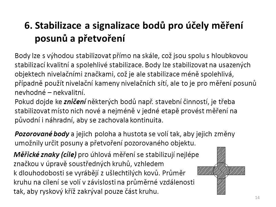 6. Stabilizace a signalizace bodů pro účely měření posunů a přetvoření Body lze s výhodou stabilizovat přímo na skále, což jsou spolu s hloubkovou sta