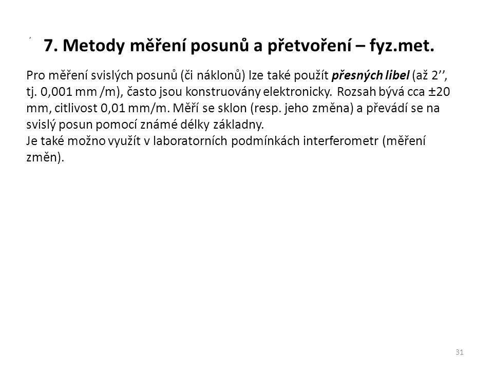 7.Metody měření posunů a přetvoření – fyz.met.