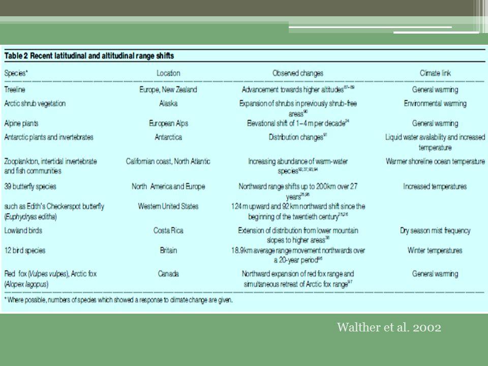Walther et al. 2002
