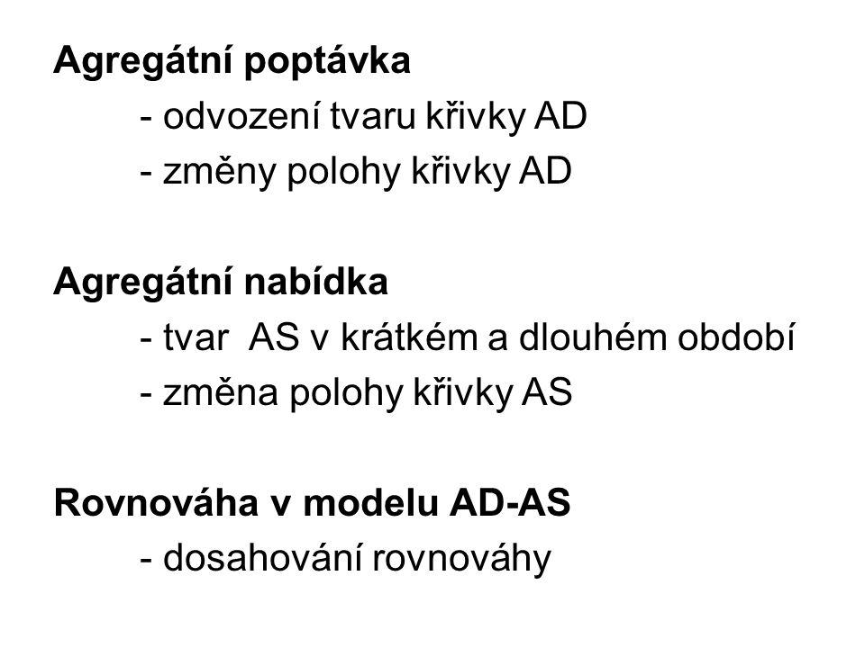 Agregátní poptávka - odvození tvaru křivky AD - změny polohy křivky AD Agregátní nabídka - tvar AS v krátkém a dlouhém období - změna polohy křivky AS