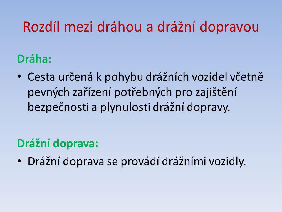 Typy drah dle Zákona č.