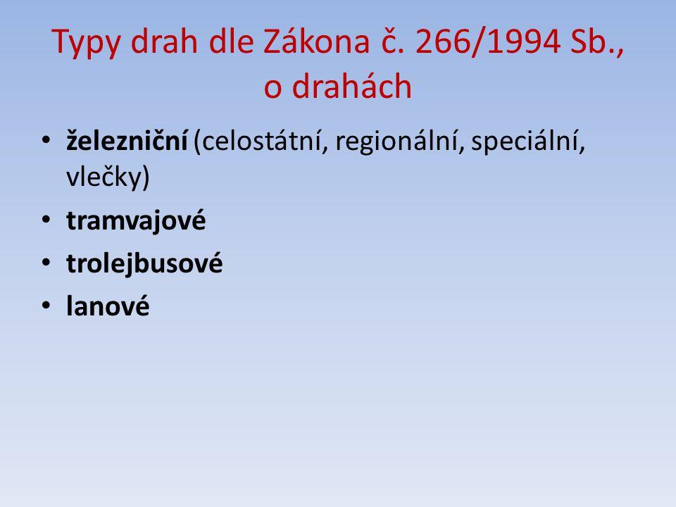 Typy drah dle Zákona č. 266/1994 Sb., o drahách železniční (celostátní, regionální, speciální, vlečky) tramvajové trolejbusové lanové