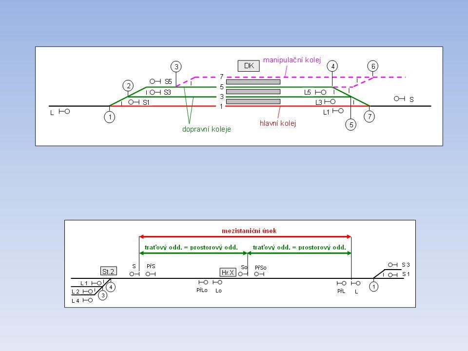 Návěsti označující místo na trati Vlak se blíží k zastávce: Konec nástupiště: