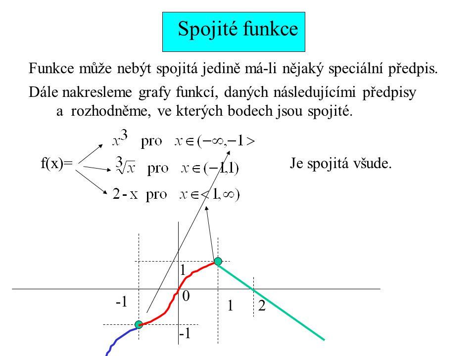 Spojité funkce Funkce může nebýt spojitá jedině má-li nějaký speciální předpis. Dále nakresleme grafy funkcí, daných následujícími předpisy a rozhodně