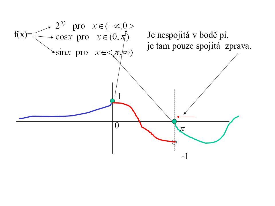 f(x)= Je nespojitá v bodě pí, je tam pouze spojitá zprava. 0 1