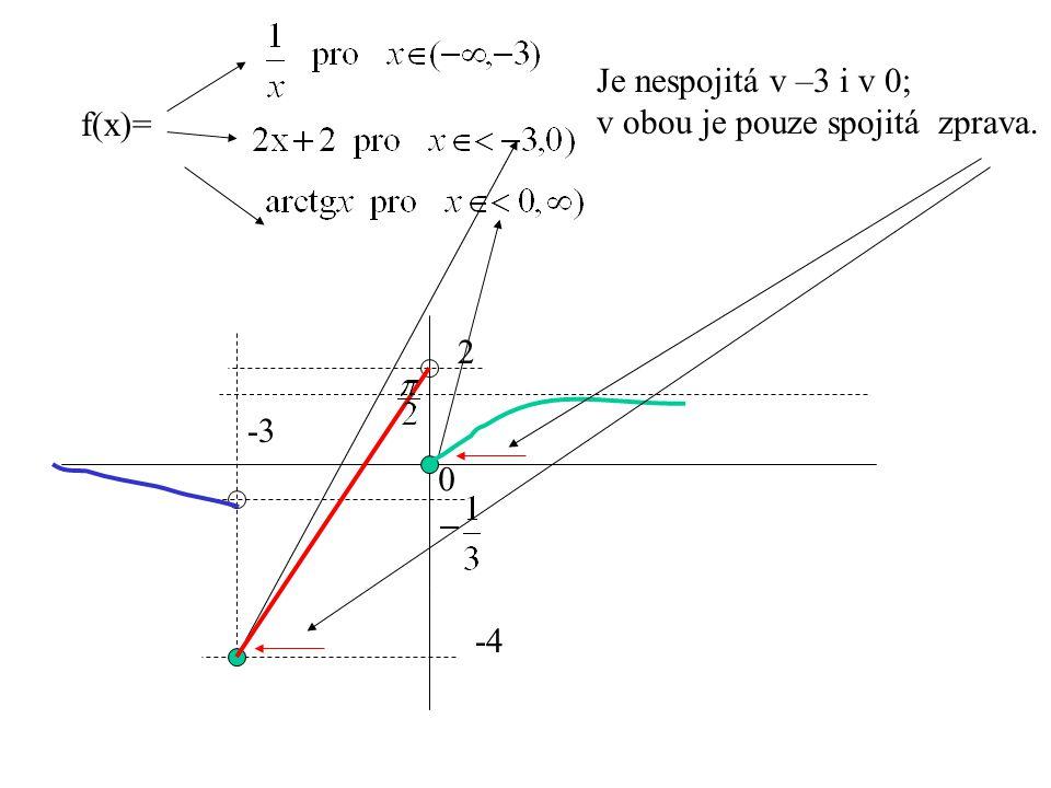 f(x)= Je nespojitá v –3 i v 0; v obou je pouze spojitá zprava. 0 -3 -4 2