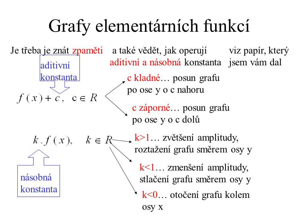 Grafy elementárních funkcí Je třeba je znát zpaměti a také vědět, jak operují aditivní a násobná konstanta aditivní konstanta násobná konstanta c klad