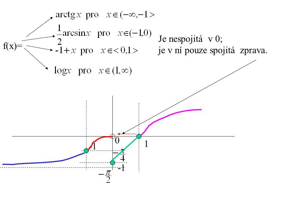 Je nespojitá v 0; je v ní pouze spojitá zprava. 0 1