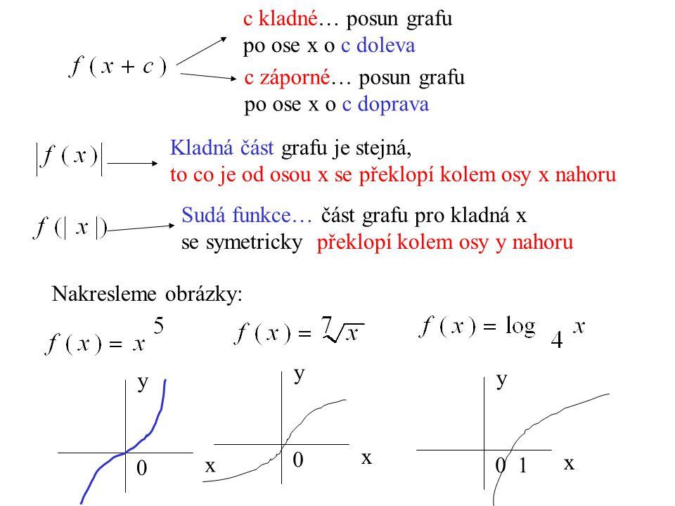 c kladné… posun grafu po ose x o c doleva c záporné… posun grafu po ose x o c doprava Kladná část grafu je stejná, to co je od osou x se překlopí kole