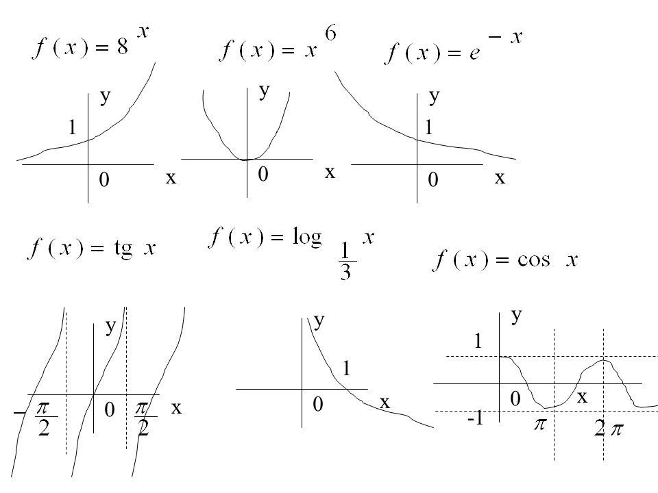 0 x y 0 x y 0 x y 1 11 0 x y 0 x y 0 x y 1