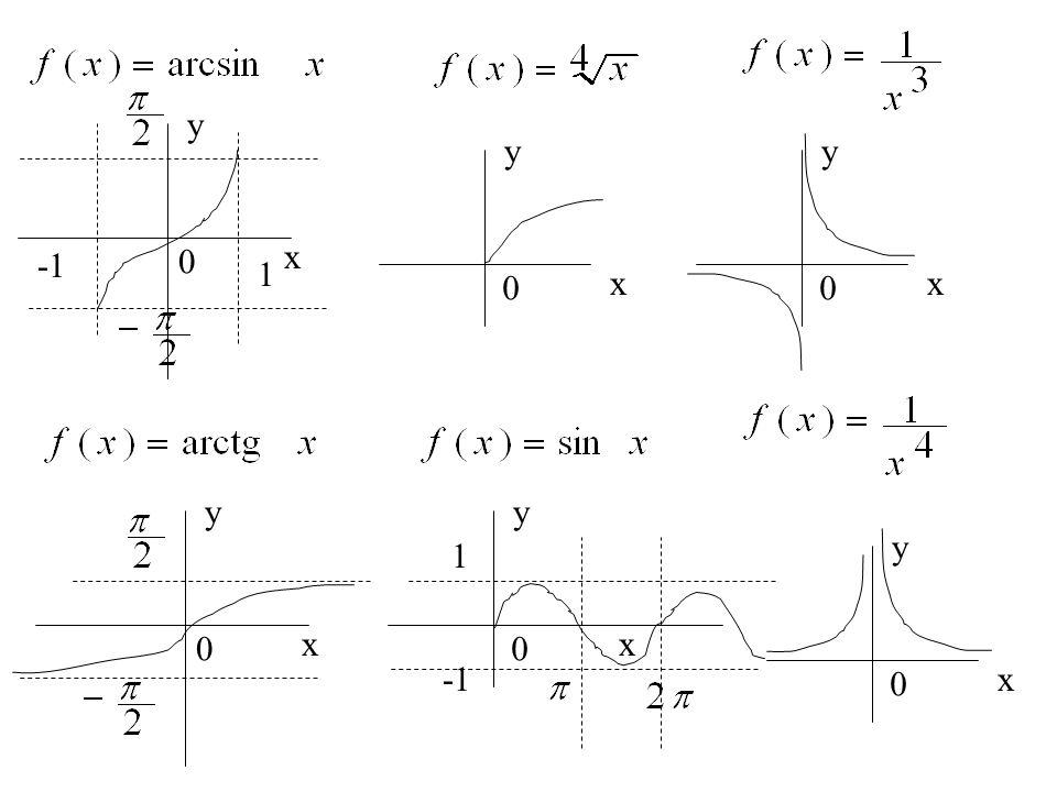 0 x y 1 0 x y 0 x y 0 x y 0 x y 1 0 x y