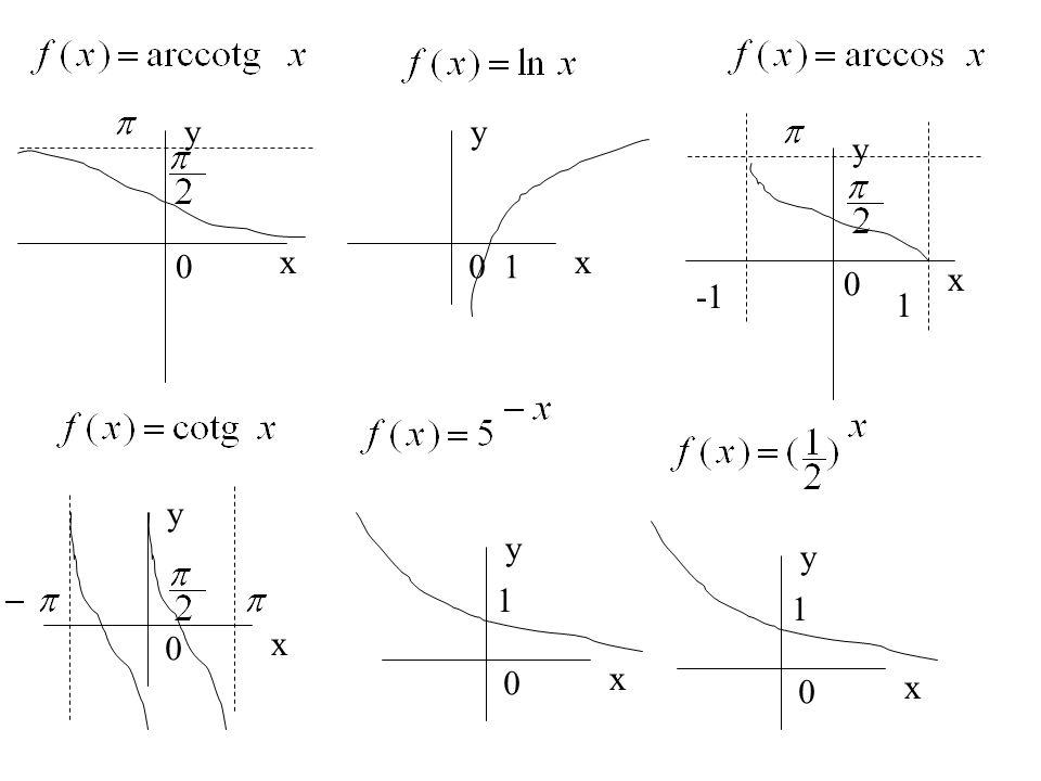 0 x y 0 x y 1 0 x y 1 0 x y 0 x y 1 0 x y 1