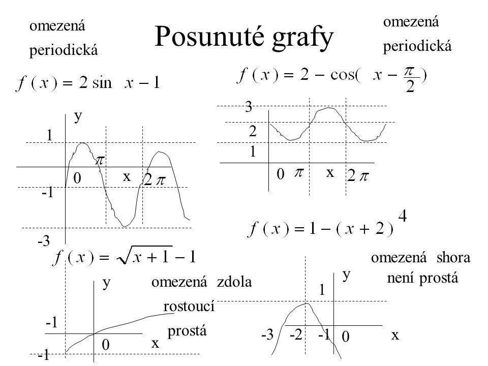 Posunuté grafy 0 x y 1 -3 0 x 2 1 3 0 x y 0 x y -2 1 omezená periodická omezená periodická omezená shora není prostá omezená zdola prostá rostoucí -3