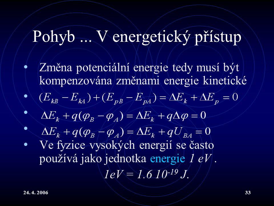 24. 4. 200633 Pohyb... V energetický přístup Změna potenciální energie tedy musí být kompenzována změnami energie kinetické Ve fyzice vysokých energií