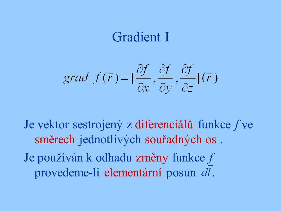 Gradient I Je vektor sestrojený z diferenciálů funkce f ve směrech jednotlivých souřadných os. Je používán k odhadu změny funkce f provedeme-li elemen