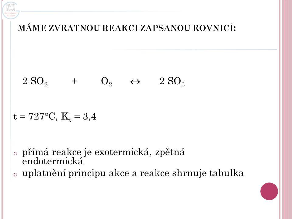 MÁME ZVRATNOU REAKCI ZAPSANOU ROVNICÍ : 2 SO 2 + O 2  2 SO 3 t = 727  C, K c = 3,4 o přímá reakce je exotermická, zpětná endotermická o uplatnění pr