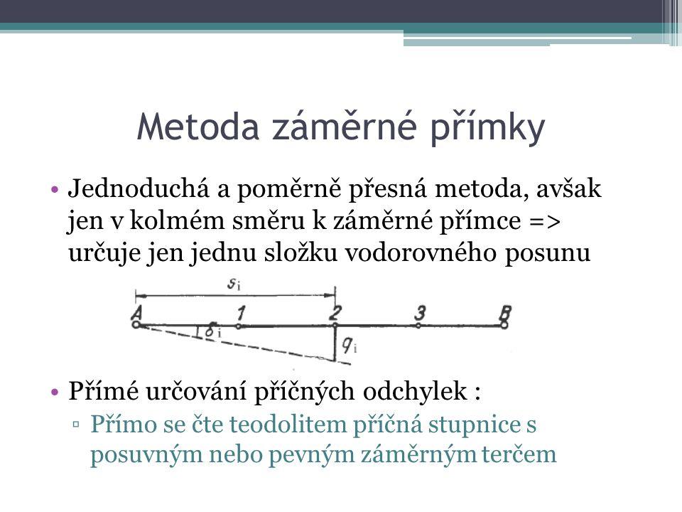 Metoda záměrné přímky Jednoduchá a poměrně přesná metoda, avšak jen v kolmém směru k záměrné přímce => určuje jen jednu složku vodorovného posunu Přímé určování příčných odchylek : ▫Přímo se čte teodolitem příčná stupnice s posuvným nebo pevným záměrným terčem