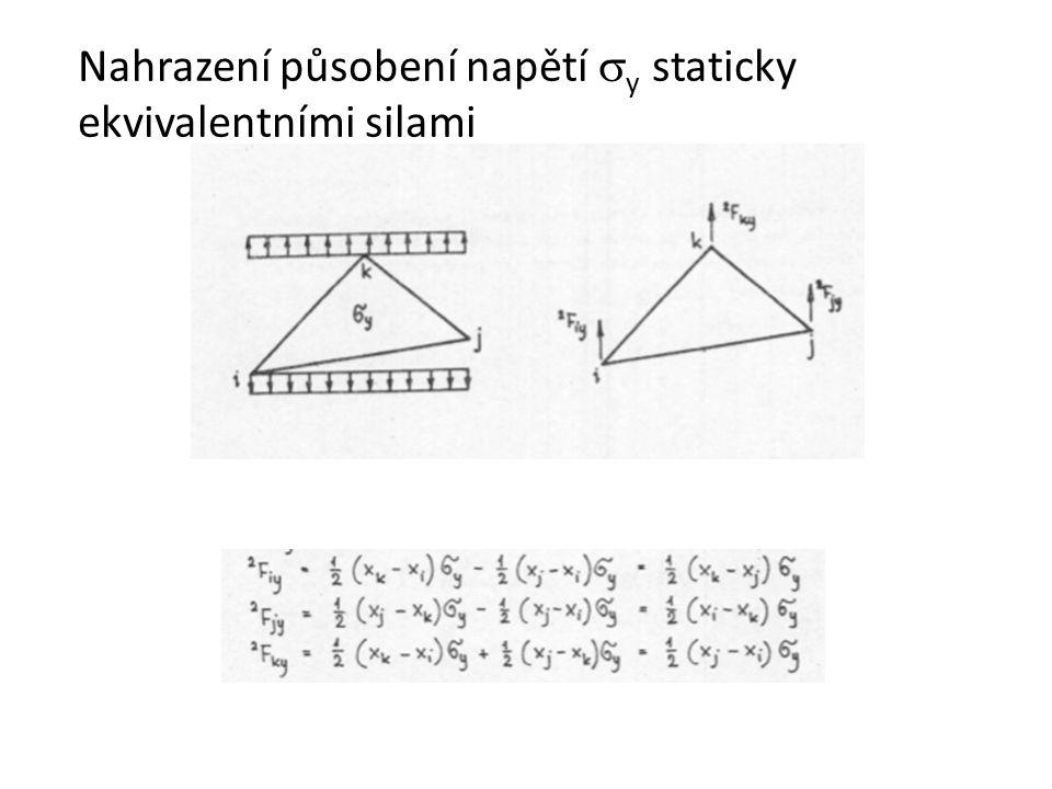 Nahrazení působení napětí  y  staticky ekvivalentními silami