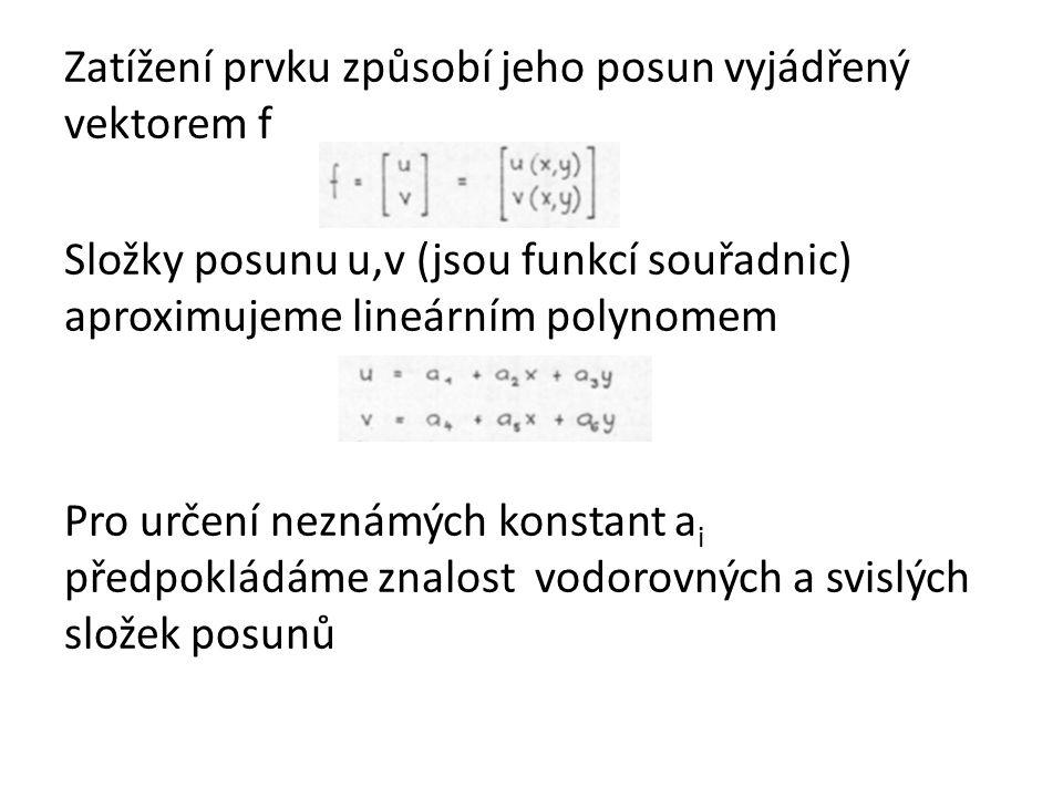 Zatížení prvku způsobí jeho posun vyjádřený vektorem f Složky posunu u,v (jsou funkcí souřadnic) aproximujeme lineárním polynomem Pro určení neznámých