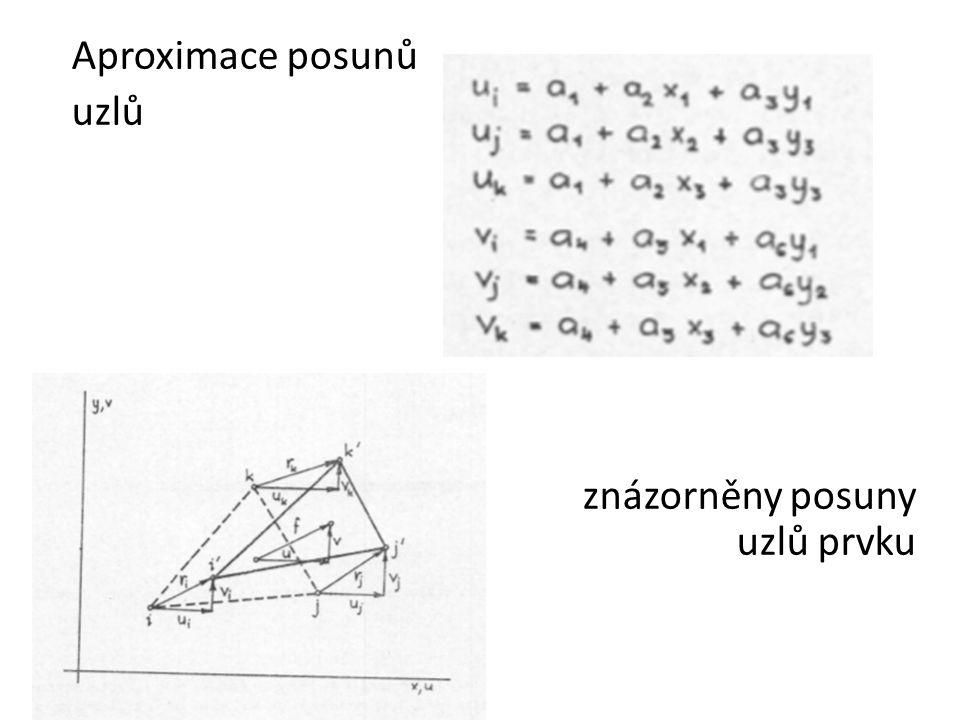Vztah mezi silami v uzlech prvku a posuny těchto uzlů lze zapsat: Tato rovnice musí obsahovat matici tuhosti k prvku Tento postup odvození je vhodný jen pro tento typ prvku, u složitějších aproximovanýc polynomy vyššího stupně je odbození možné provést pomocí Lagrangeova principu minima potenciální energie.