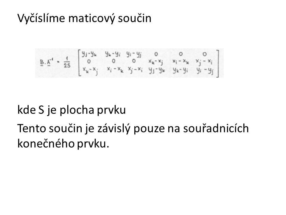 Vztah mezi silami v uzlech prvku a napětím Složky napětí jsou konstatntní po celé ploše Účinek napětí nahradíme ekvivalentními vodorovnými a svislými silami v uzlech prvku (kladné působení je ve smyslu rovnoběžné osy)