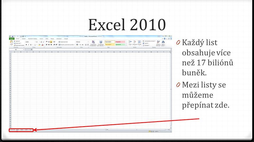 Excel 2010 0 Každý list obsahuje více než 17 biliónů buněk. 0 Mezi listy se můžeme přepínat zde.