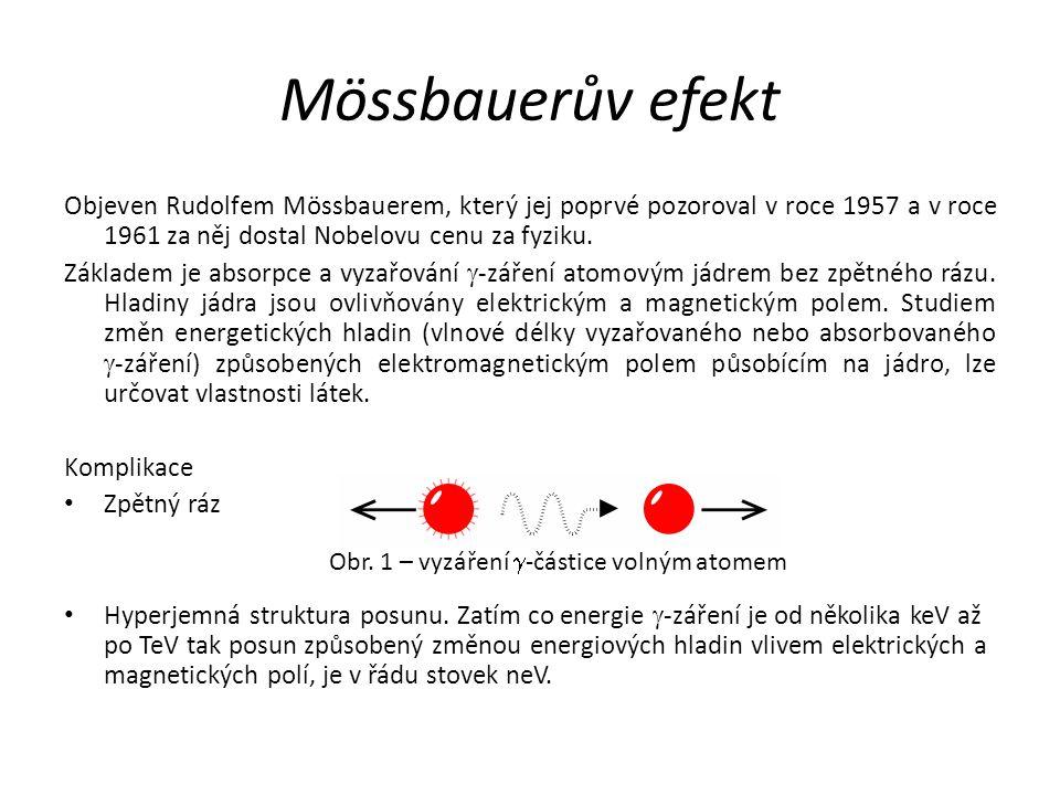 Mössbauerův efekt Objeven Rudolfem Mössbauerem, který jej poprvé pozoroval v roce 1957 a v roce 1961 za něj dostal Nobelovu cenu za fyziku. Základem j