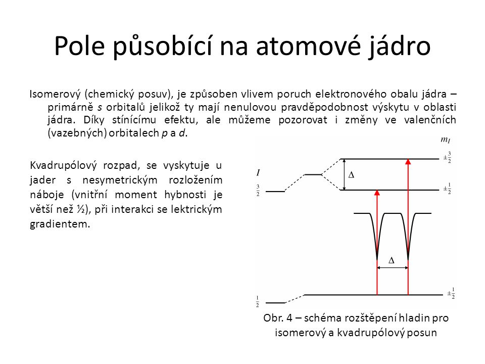 Pole působící na atomové jádro Isomerový (chemický posuv), je způsoben vlivem poruch elektronového obalu jádra – primárně s orbitalů jelikož ty mají n
