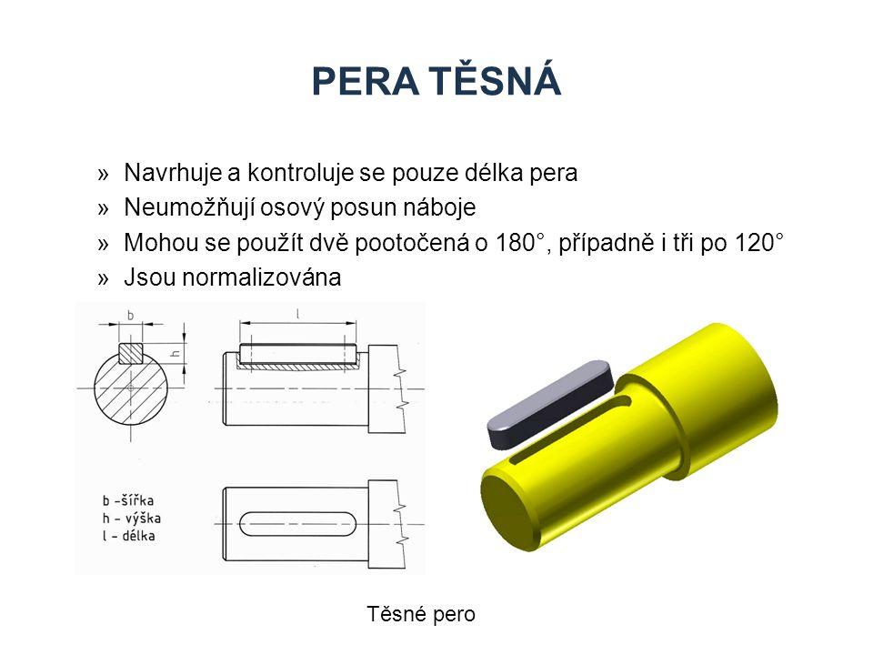 PERA TĚSNÁ »Navrhuje a kontroluje se pouze délka pera »Neumožňují osový posun náboje »Mohou se použít dvě pootočená o 180°, případně i tři po 120° »Jsou normalizována Těsné pero